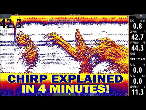 CHIRP Explained In 4 Minutes! Chirp Sonar EASILY UNDERSTOOD.