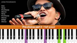 "How To Play ""When I Was Your Man"" (Bruno Mars) Piano Tutorial v.2"
