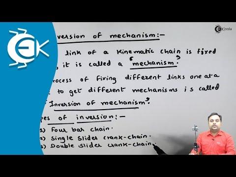 What is the Inversion of Mechanism    Ekeeda.com