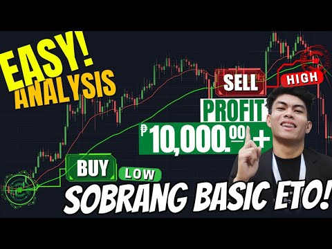 BASIC BITCOIN TECHNICAL ANALYSIS FOR BEGINNERS