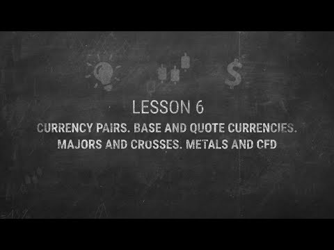 lesson-6.-currency-pairs.-base-and-quote-currencies.-majors-and-crosses.-metals-and-cfd