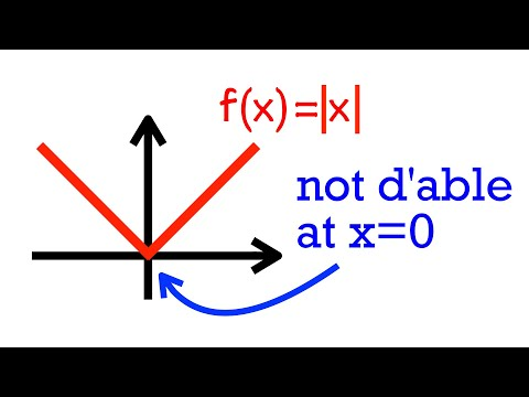How to take the derivative of absolute value