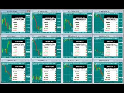 Советники и роботы для бинарных опционов сайт с прогнозами для бинарных опционов