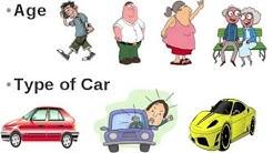 car insurance manchester nh