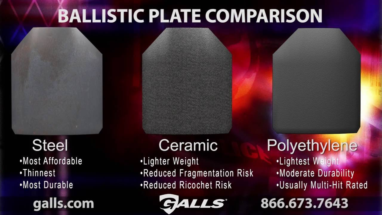 Galls Ballistic Plate Comparison Steel vs Ceramic vs Polyethylene - YouTube  sc 1 st  YouTube & Galls Ballistic Plate Comparison: Steel vs Ceramic vs Polyethylene ...