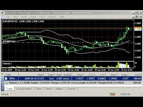 Trailing Stop in MT4 Forex trading application - YouTube