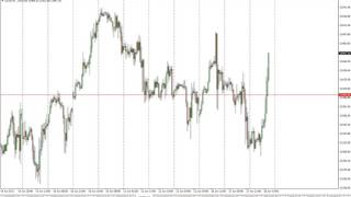 DOW Jones 30 and NASDAQ 100 Technical Analysis for June 29 2017 by FXEmpire.com
