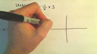 Graphing Some Basic Rational Functions - Example 1
