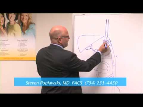 What Is Gastric Bypass Surgery