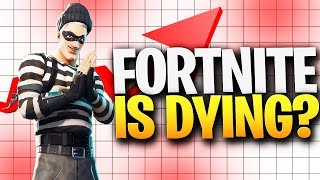 WHY Fortnite Is Going To Die?...