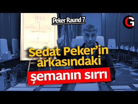 Sedat Peker 7. video/2 Peker'in arkasındaki şemanın sırrı