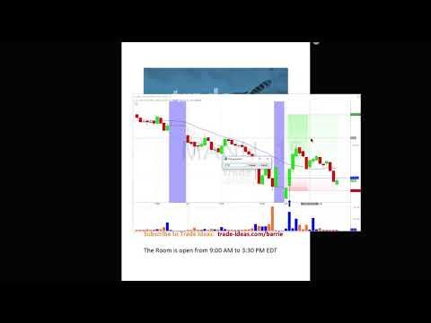 Trade Ideas Live Trading Room Recap Monday February 5, 2018