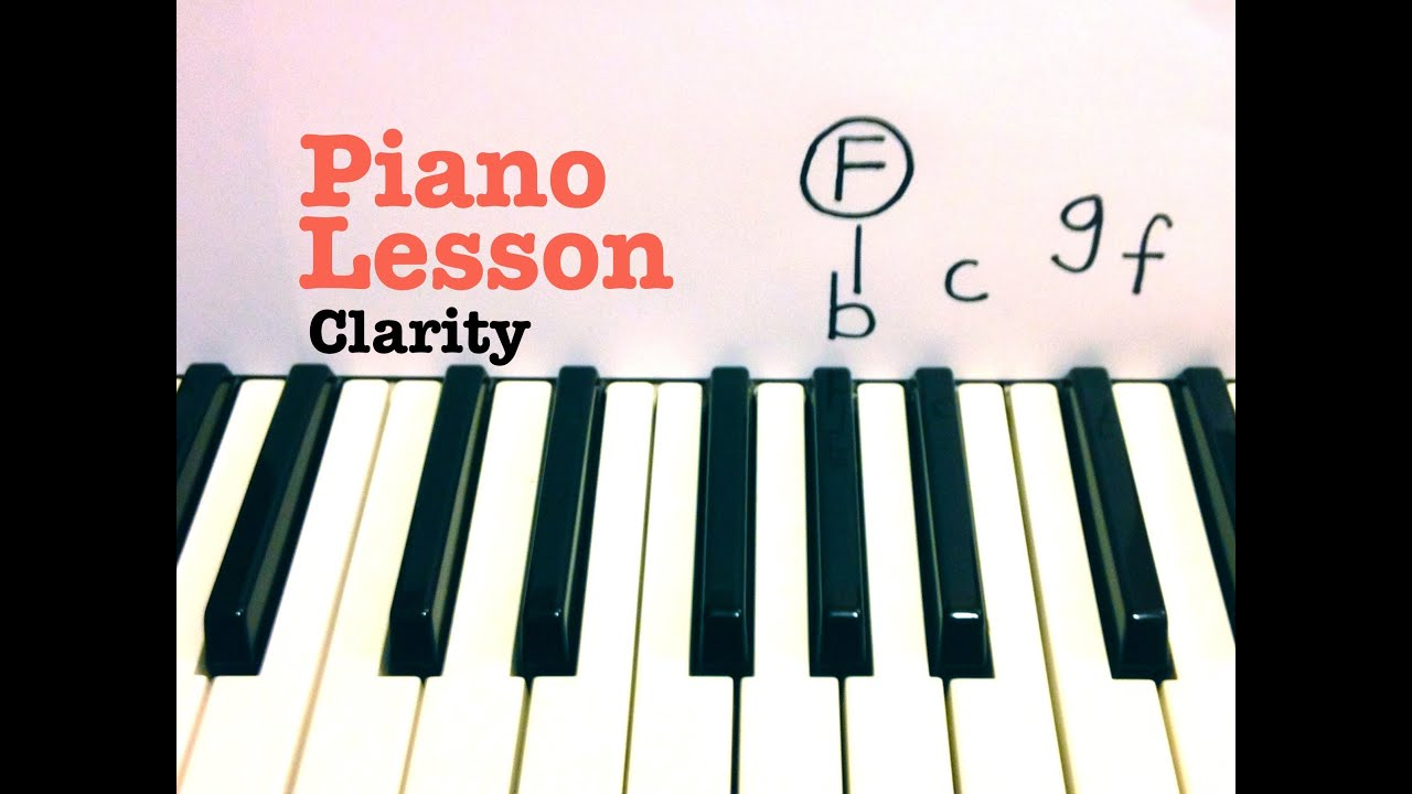 15 MORE Easy Pop Songs for Piano | Piano Tutorials – TakeLessons Blog