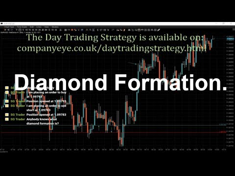Diamond Formation. Live Forex Mentoring Session.