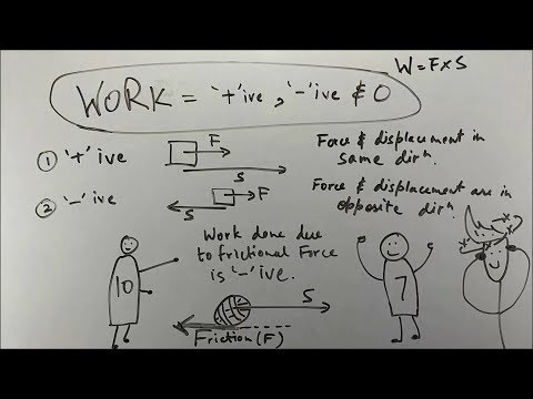 Work And Energy - ep02 - BKP | Class 9 Science cbse | Physics | bhaikipadhai | explanation in hindi