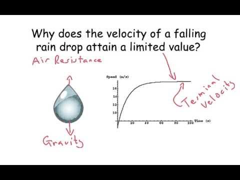 Rain Drops (Terminal Velocity) - IGCSE...