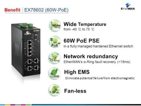 EtherWAN Products