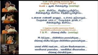 Chinnanjchiru KiLiyae Chithira Poovizhiyae- Karaoke 4 Male Singers by HP (30- 4- 17)