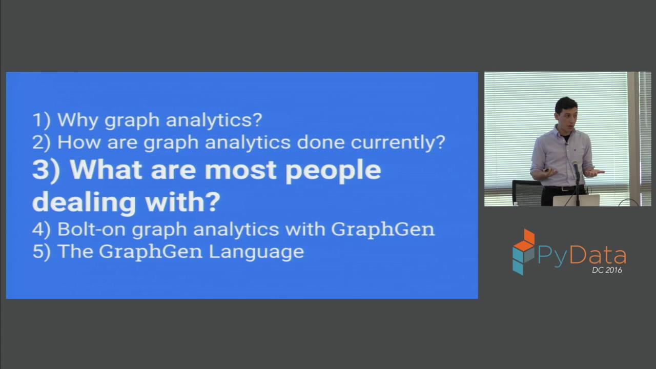 Image from GraphGen: Conducting Graph Analytics over Relational Databases