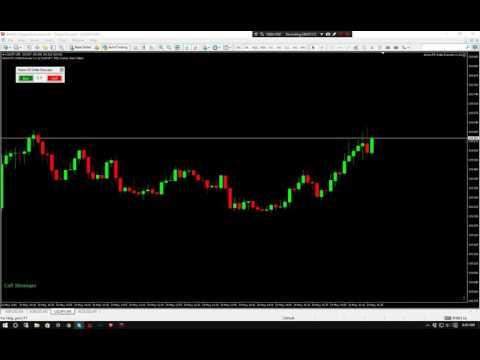 Trading Axis Forex Risk Reward