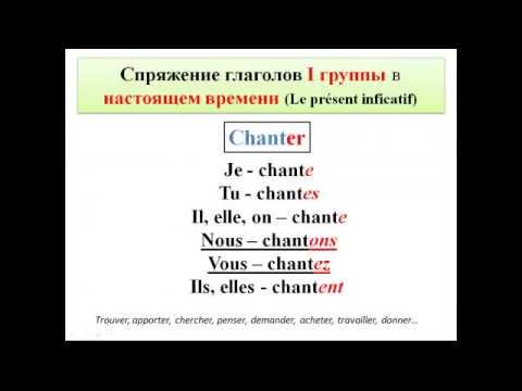 Французский язык. Уроки французского #11: Глаголы I и II группы. Личные местоимения
