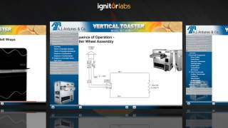 A.J. Antunes Vertical Contact Toaster VCT-2010 Course Demo