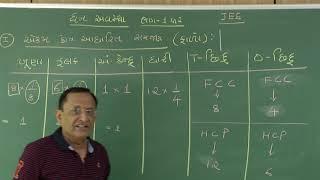 27633 Chemistry JEE - ઘન અવસથ -01