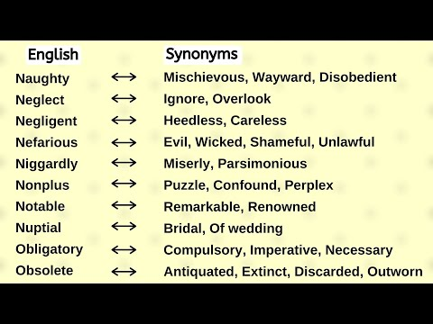 47 synonyms with hindi meaning most important synonym english to hindi meaning synonym list youtube 47 synonyms with hindi meaning most