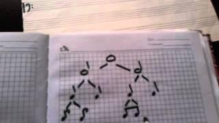 Урок 5 - Обучение игре в домашних условиях (длительности нот)