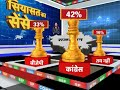 Siyasat Ka Sensex: Will The Politics Of 'symbols' Work For BJP In Madhya Pradesh?