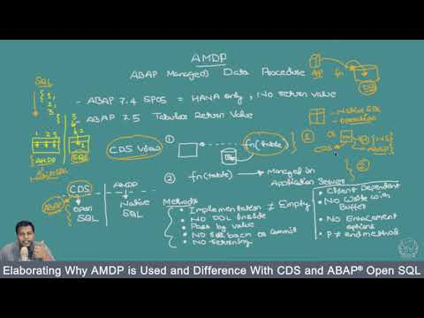 Elaborating Why AMDP is Used and Difference With CDS and ABAP® Open