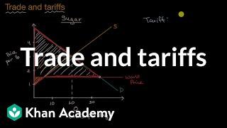 Trade and tariffs | APⓇ Microeconomics | Khan Academy