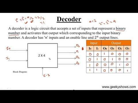 Decoder (Hindi)