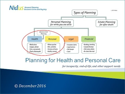 Plan For Health Personal Care In Bc Representation Agreement