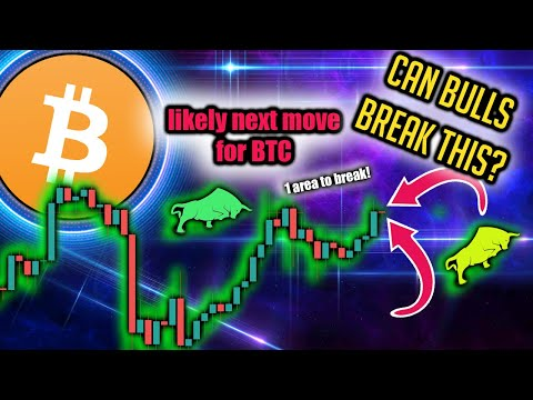 BITCOIN PRICE ABOUT TO MAKE CRITICAL MOVE! EXACTLY WHAT TO WATCH FOR