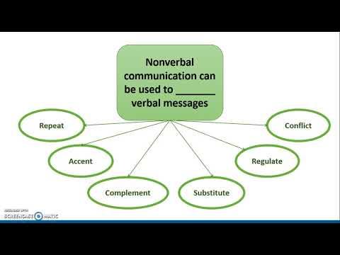 Nonverbal Communication, Part 1