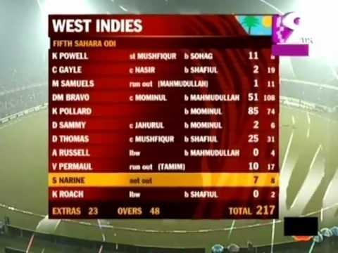 Highlights: Bangladesh vs West Indies (Final ODI) 08.12.12