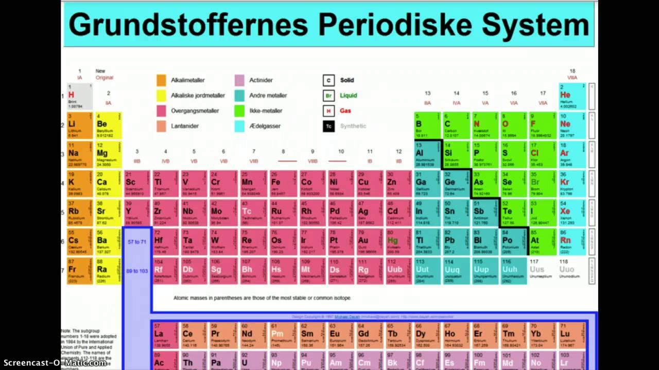 Grundstoffer (Kulstof)
