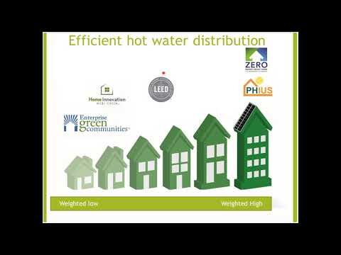 Comparing Residential Green Rating Systems Pt 4 _1 Energy Health Credits