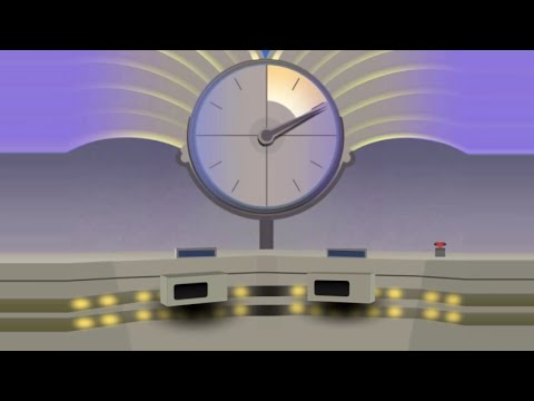 Countdown Clock [1 HOUR]