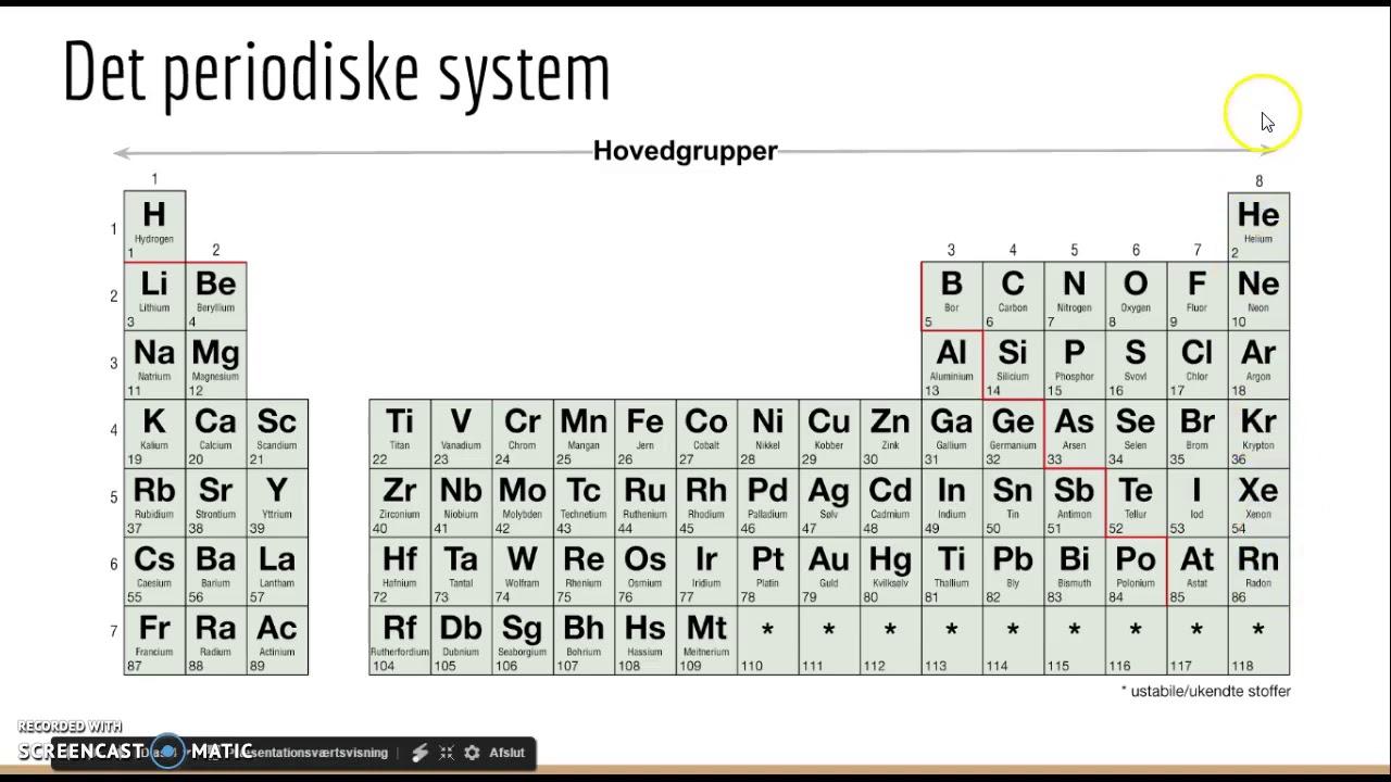 Atomer og det periodiske system