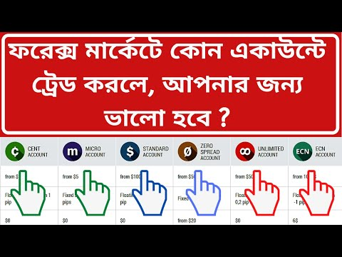 forex-account-type-|-best-forex-account-type-for-beginners-in-bangla-|-forex-help-bd