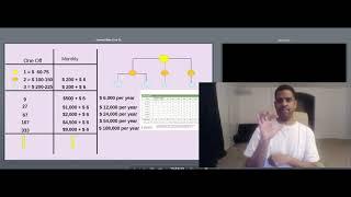 Wealth Generators ASL Compensation Plan