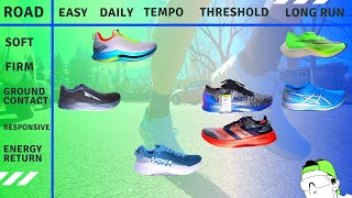 Running Shoe Matrix Late 2020 | DeMoor Global Running