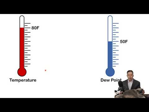 Lecture 3:  Introduction to relative humidity