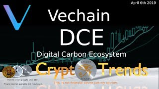 VET Vechain. Launching date of DCE Digital Carbon Ecosystem. Sunny Speaks..the moon listens.