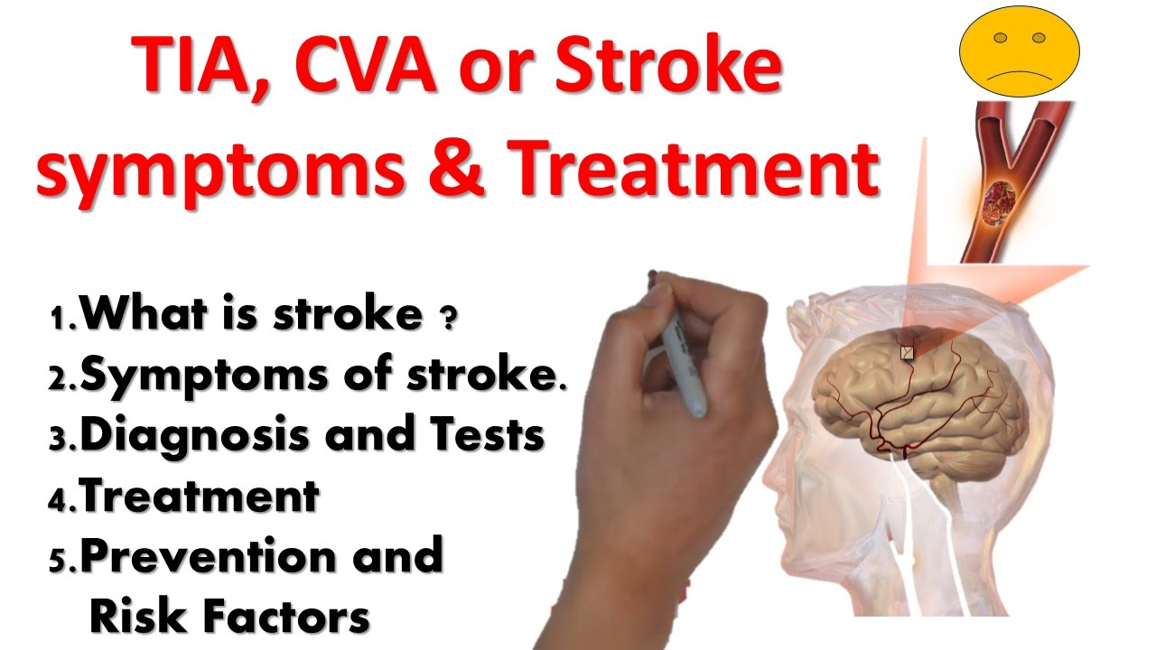 TIA symptoms CVA or WHAT IS A STROKE brain heart and PARALYSIS ...