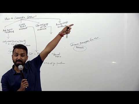 Concept Of Capitalization - CA Inter