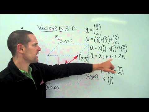 Vectors 5 Vectors in 3D and Adding Vectors
