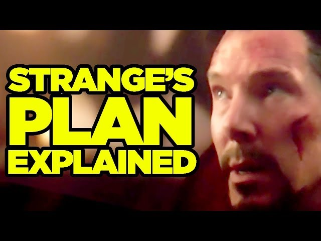 Infinity War - WHAT WAS DOCTOR STRANGES PLAN?